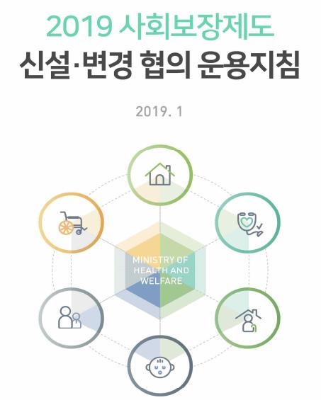 2019 사회보장제도 신설변경 협의 운용 지침